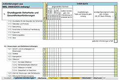 Auszug unserer Liste gem. AnhI MRL 2006/42/EG